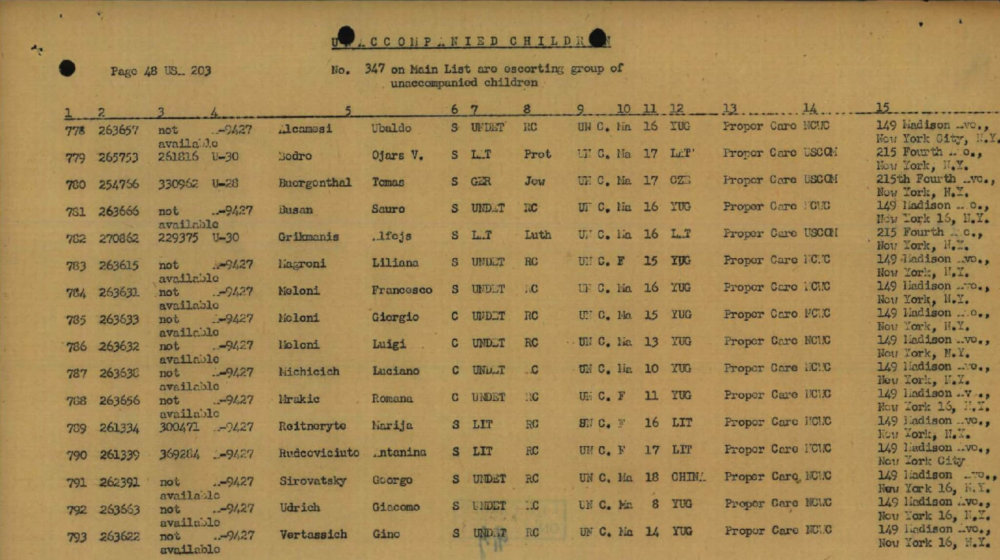 Now in the Online Archive: passenger lists
