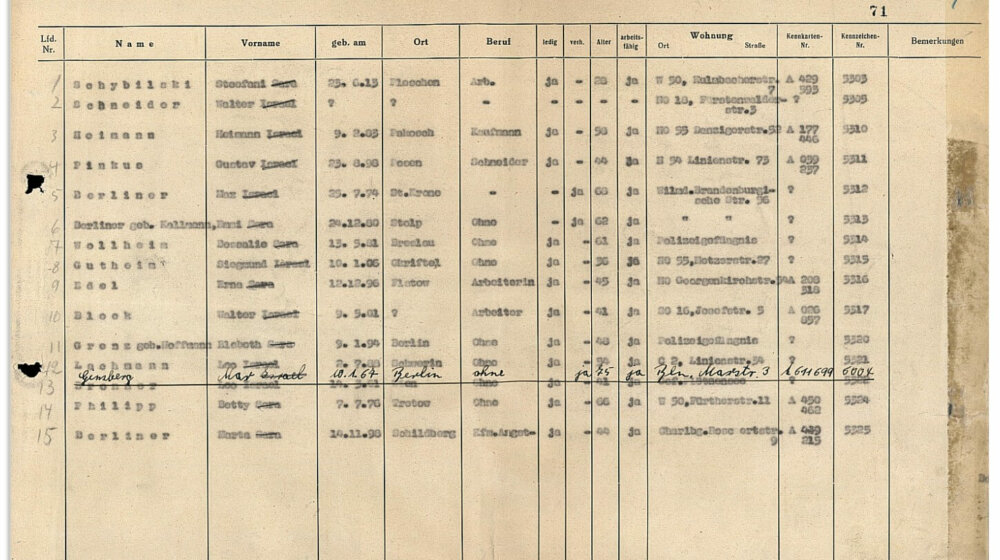 Deportation lists: Describing and linking sources